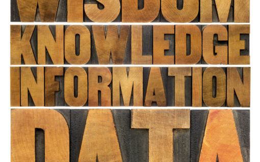 The words, data, information, knowledge and wisdom